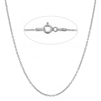 Cable Chain With Spring Ring Clasp Sterling Silver